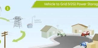 vehicle to grid diagram