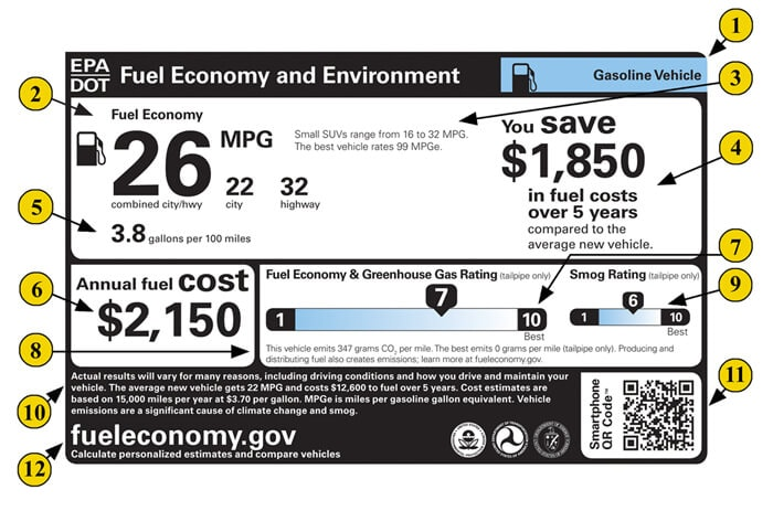 New Fuel Economy Labels to Debut on 2013 Model Cars