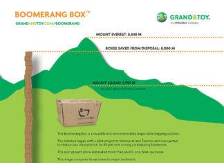 Grand & Toy Boomerang Box