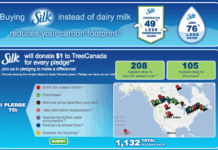 Silk Canada Carbon Calculator