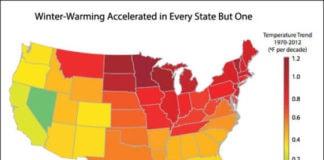 US States Warming