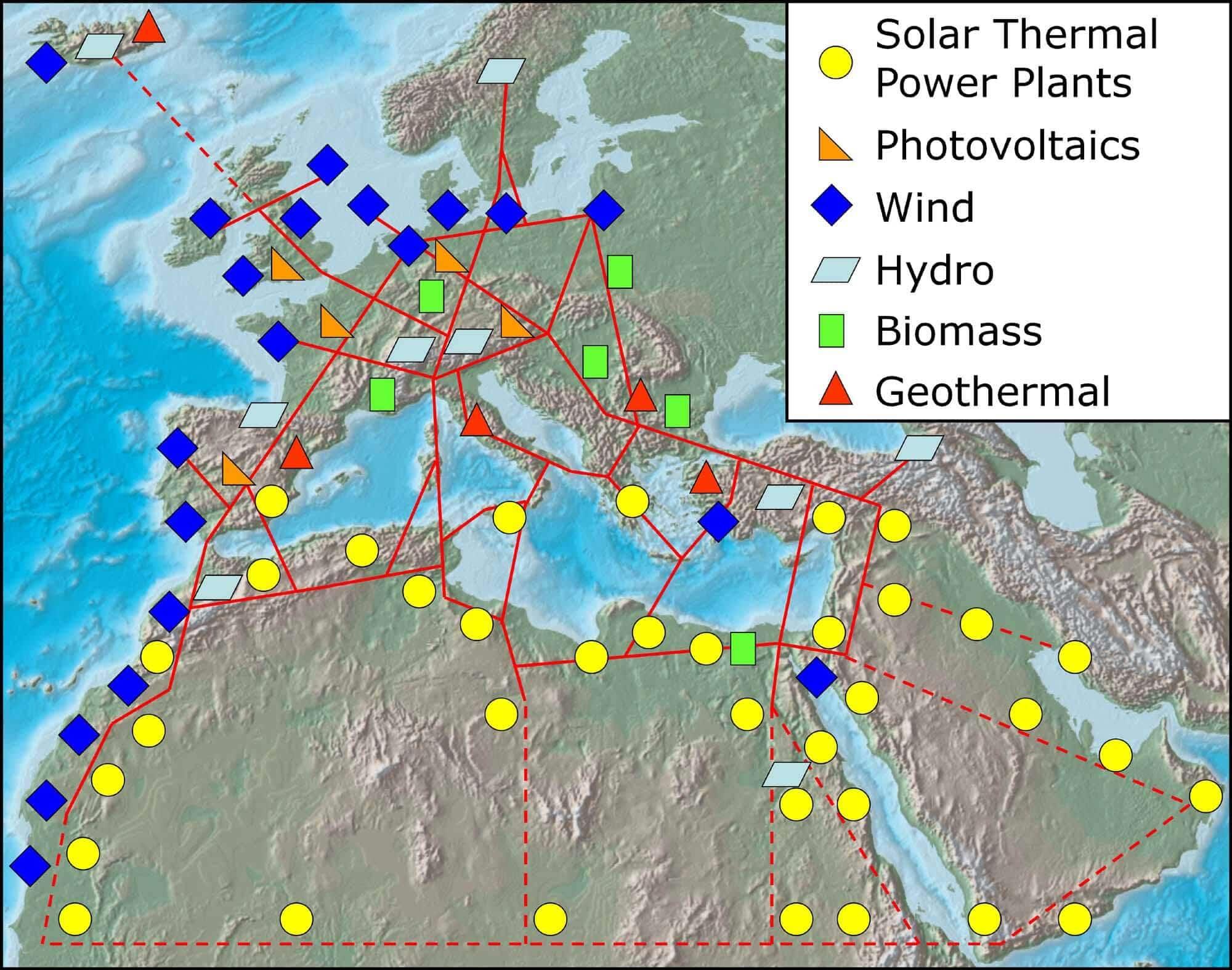 European supergrid