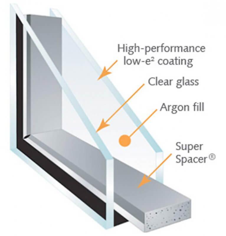 argon filled windows