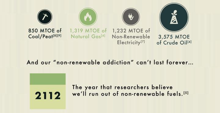 renewable energy infographic banner