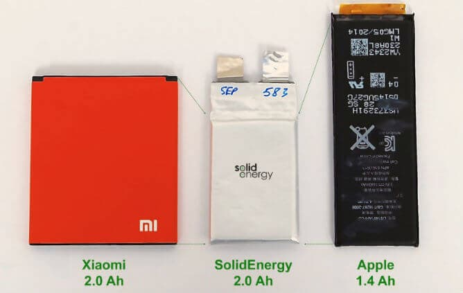 solid energy efficient battery pack