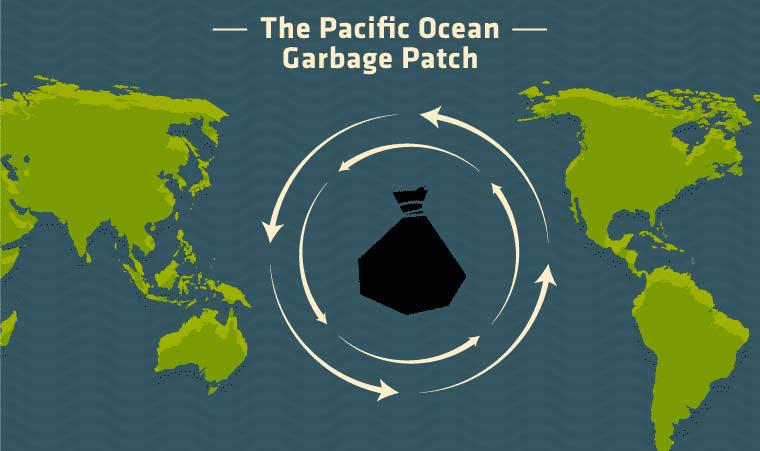 the pacific ocean garbage patch Alameda-based foundation the ocean cleanup is building what it hopes will   alameda company to clean up 'great pacific garbage patch.