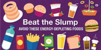 Energy Depleting Foods Infographic