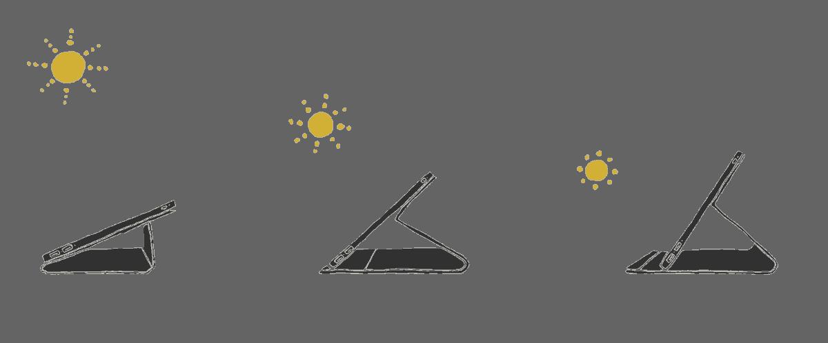 solartab stand