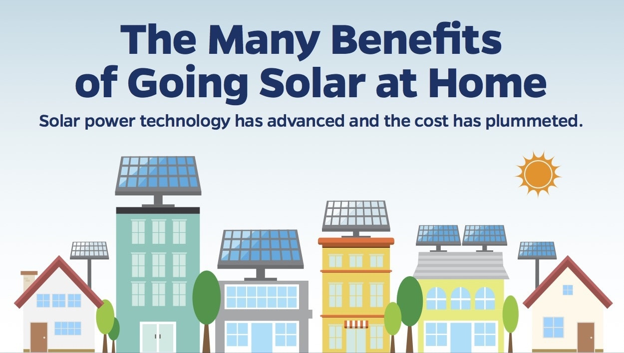 The Many Benefits Of Going Solar At Home Infographic