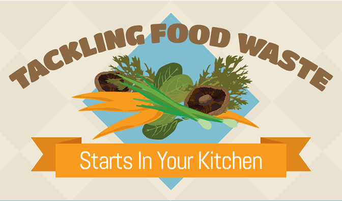 Tackling Food Waste Starts in Your Kitchen Infographic