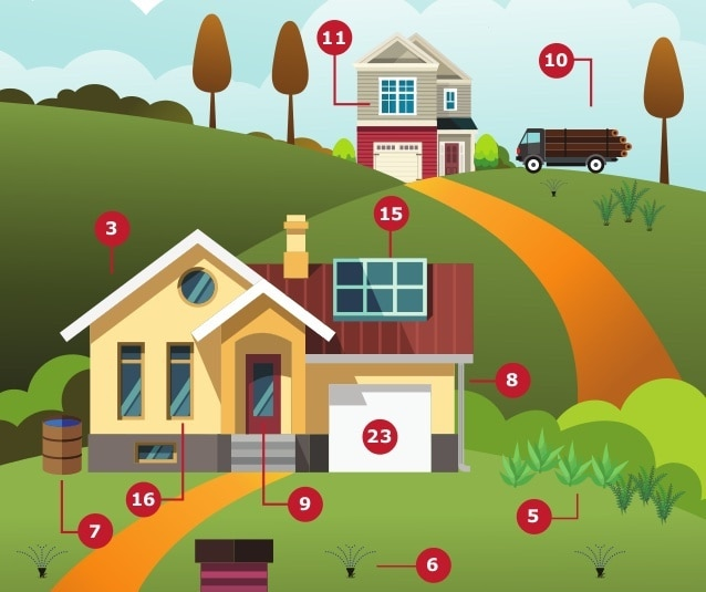 Building A More Eco Friendly Home Infographic Greener
