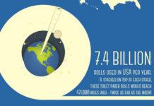 bidet seat infographic header