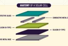 anatomy of a solar cell