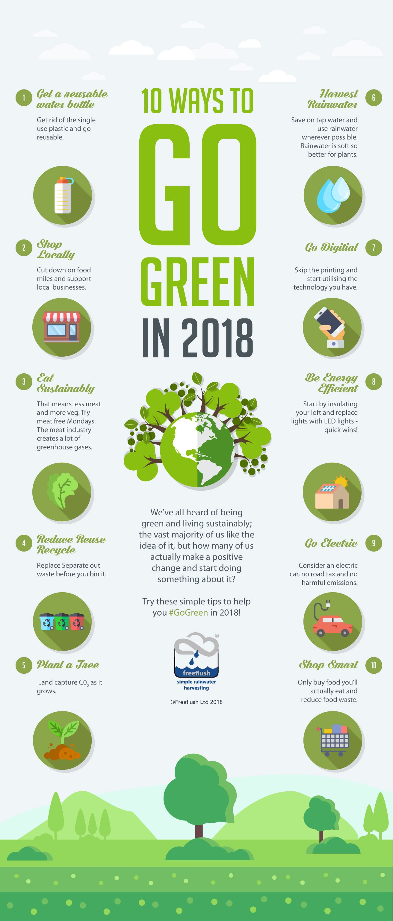 infographic_go_green-low