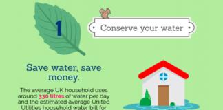 gardening infographic banner