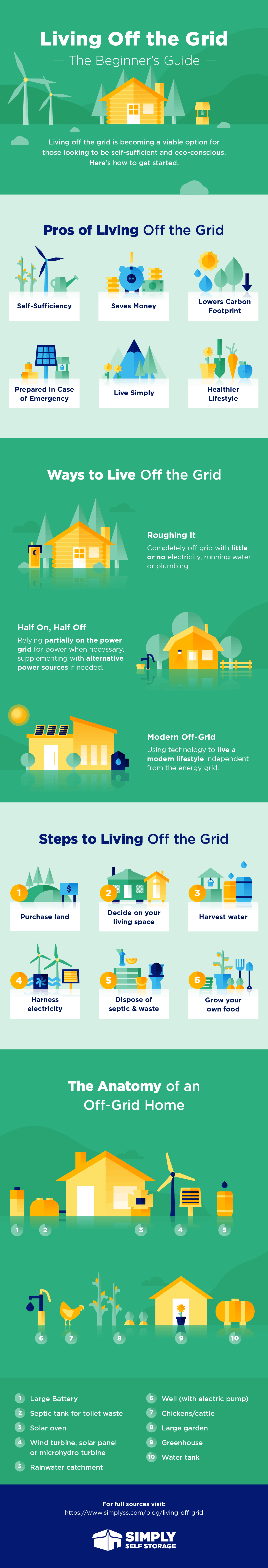 The Beginner's Guide to Living Off-Grid