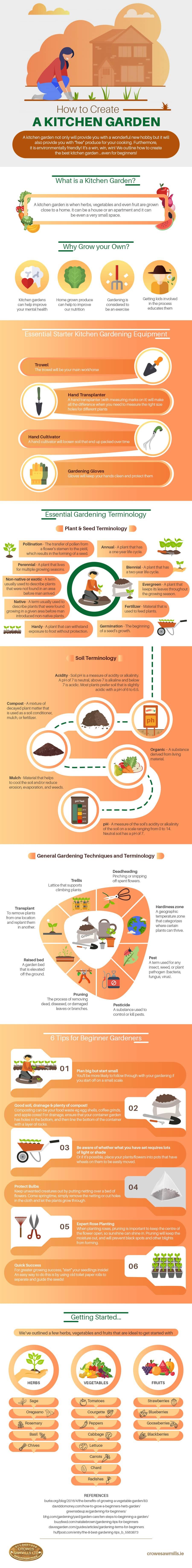Beginners-Gardeners-Infographic