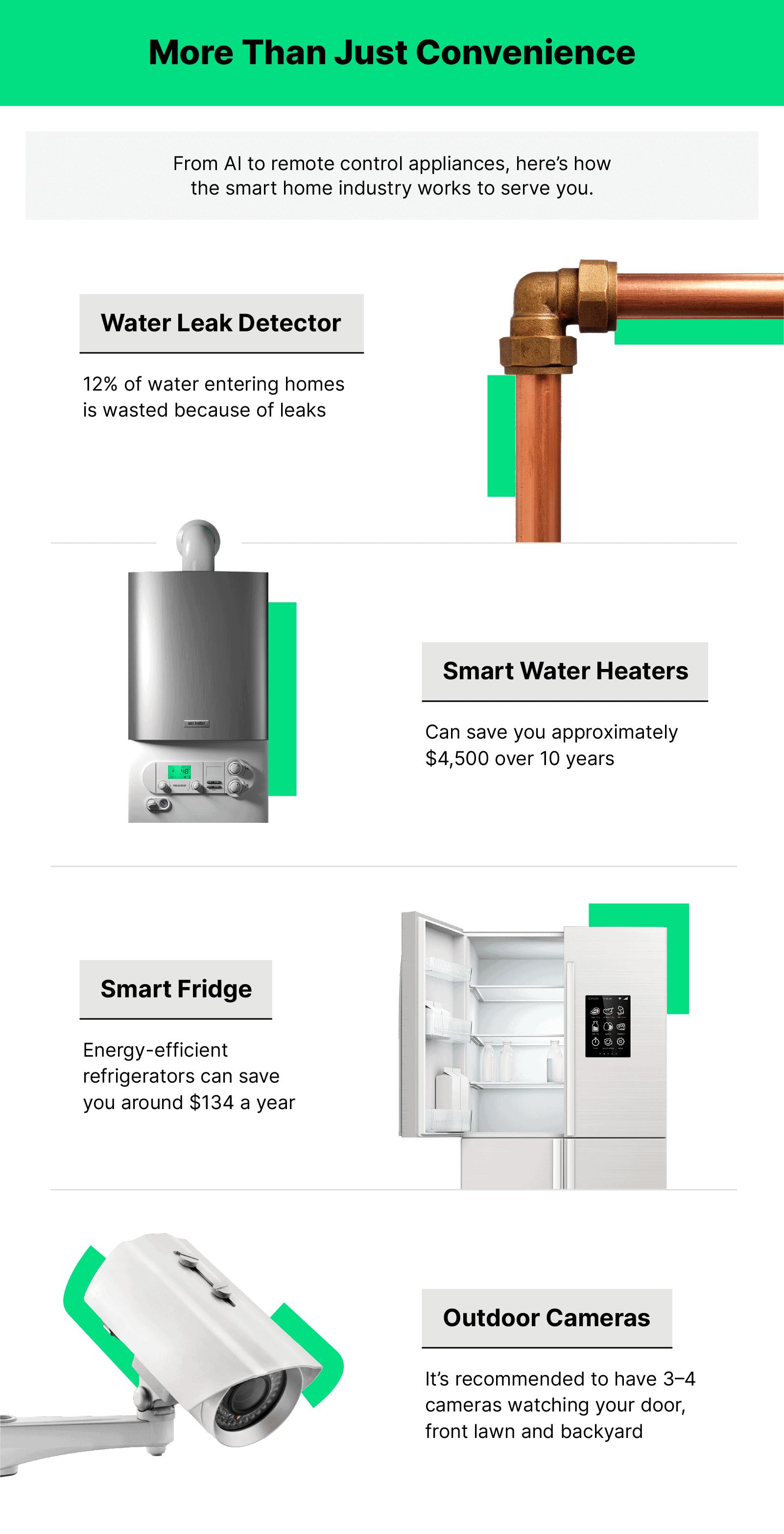 convienence-smart-home